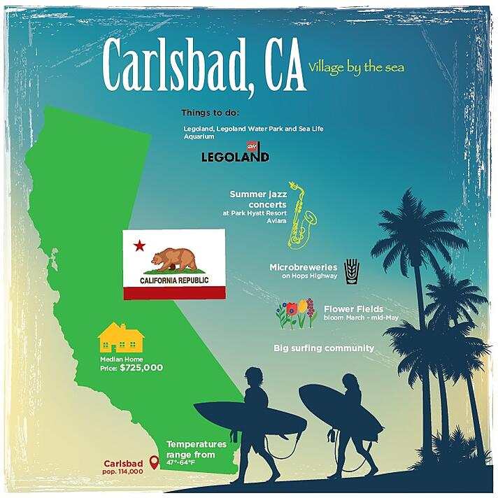 Carlsbad_infographic-01a.jpg