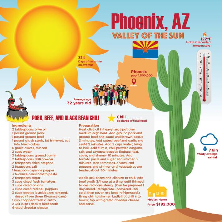 Phoenix_infographic-02.png
