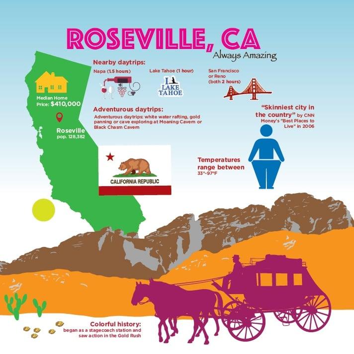 Roseville_infographic-01a.jpg