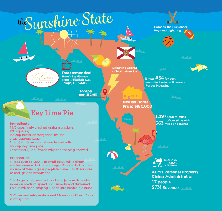 Florida_Infographic1-01.png